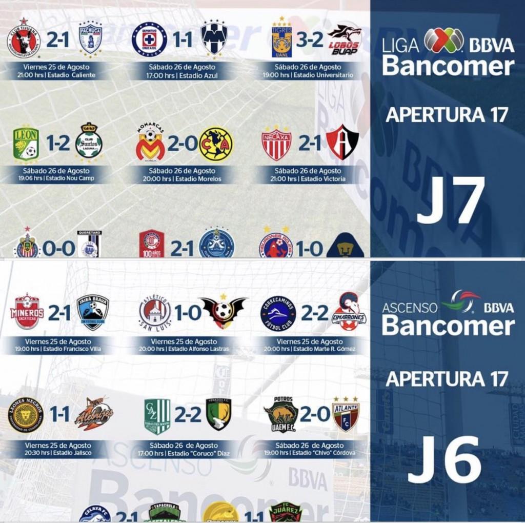 Resultados de Futbol Mexicano  e16dc70449b9e